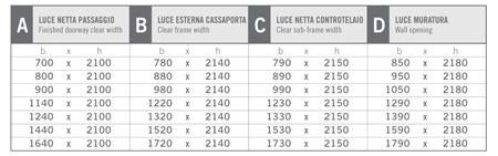 Per il progetto - Porte interne in legno Geronazzo - italian ...